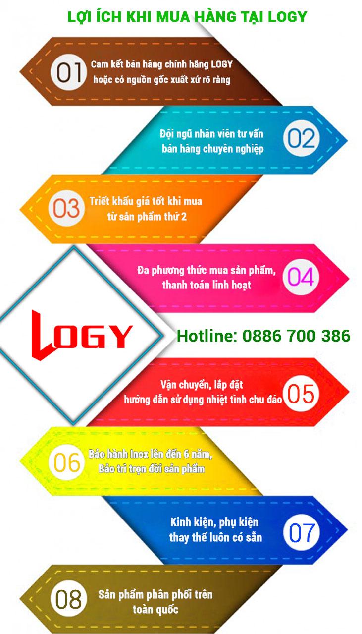 8 Lợi ích LOGY